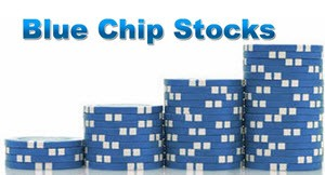 Trading options on blue chip stocks